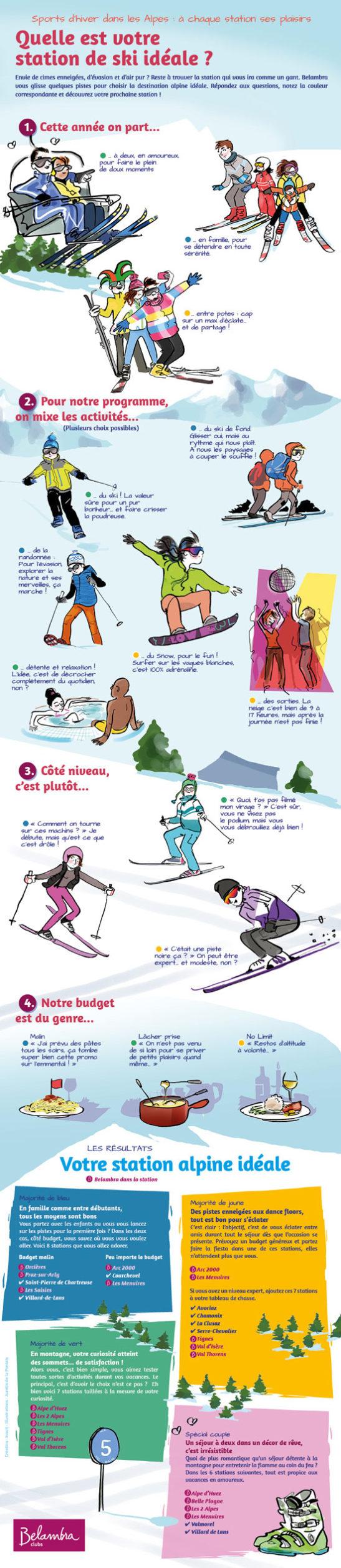 Station de ski Belambra